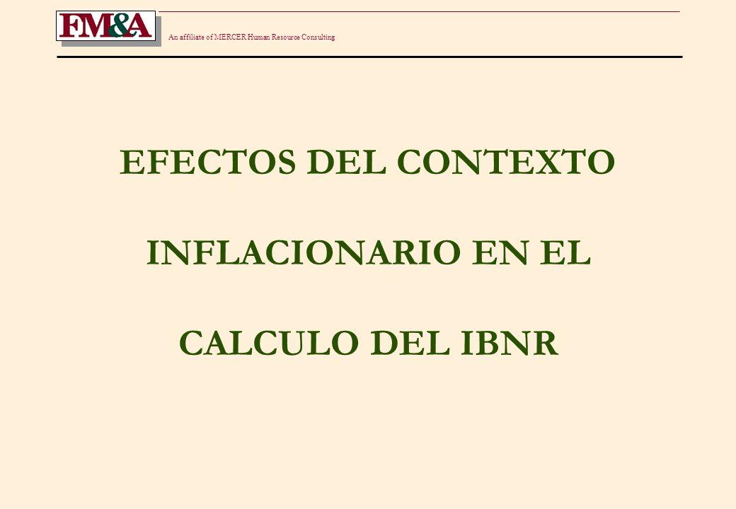 An affiliate of MERCER Human Resource Consulting IBNR -CONTEXTO INFLACIONARIO 06/2001 10/2002 RC Lesiones 75%55% RC Materiales 25%45% Patrón de incurrimiento 67% 84% 92% 96% 97% 99% 100% Cambia a: 70% 90% 92% 96% 97% 99% 100%