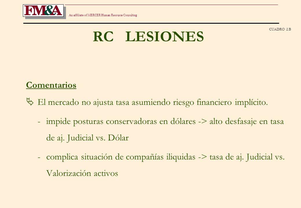 An affiliate of MERCER Human Resource Consulting RC MATERIALES 06/2001 A 10/2002 IMPACTO FUERTE DE DEVALUACION175% 10/2002 A ESCENARIO x IMPACTO MODERADO POR AUMENTO SALARIAL19% CUADRO 3