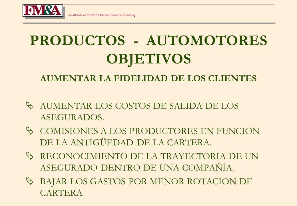 An affiliate of MERCER Human Resource Consulting PRODUCTOS - AUTOMOTORES HERRAMIENTAS AUDITORIA DE SUSCRIPCION CUMPLIMIENTO DE LAS PAUTAS ESTABLECIDAS POR EL MANUAL.