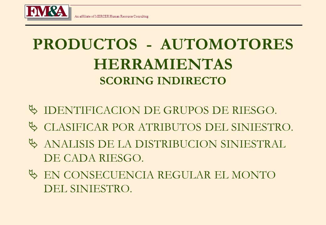 An affiliate of MERCER Human Resource Consulting PRODUCTOS - AUTOMOTORES HERRAMIENTAS IDENTIFICACION DE OPORTUNIDADES MERCADO DE AUTOS IMPORTADOS y 4x4.