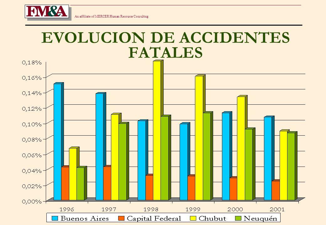 An affiliate of MERCER Human Resource Consulting PRODUCTOS - VIDA Y RETIRO REVISION DE PRODUCTOS ANTE EL NUEVO ESCENARIO.