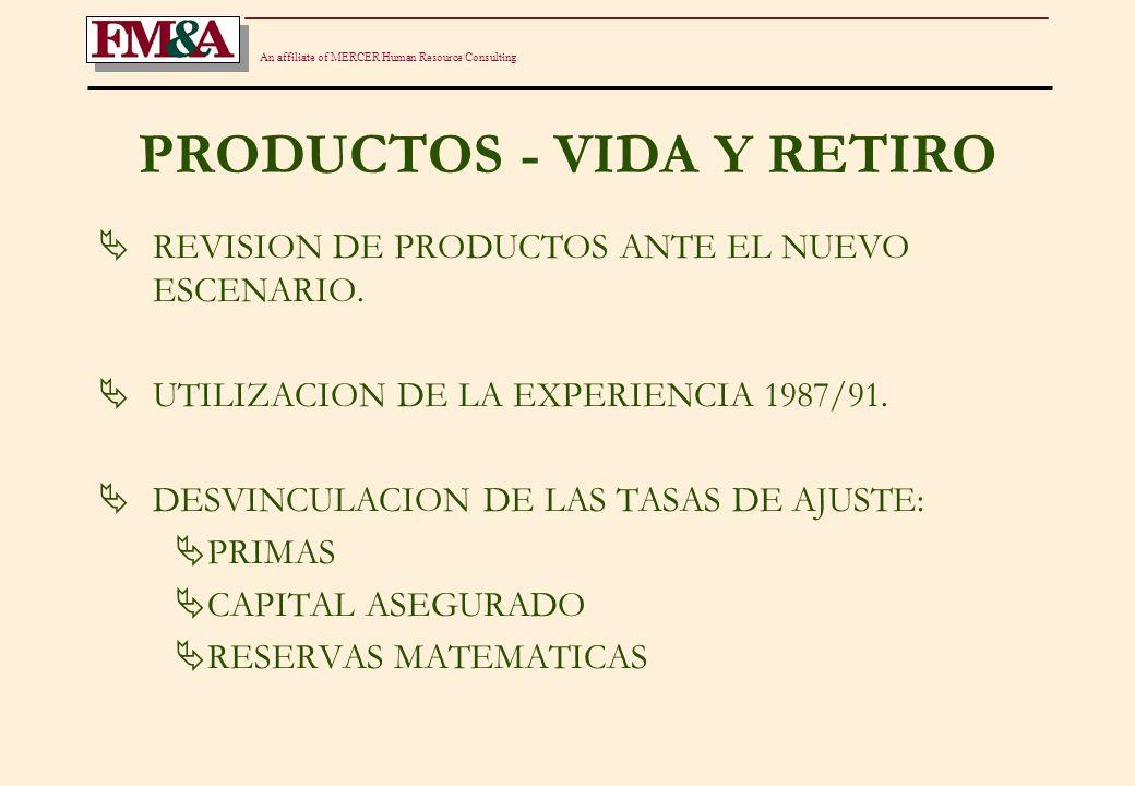 An affiliate of MERCER Human Resource Consulting PRODUCTOS - VIDA Y RETIRO PROGRAMACION ESPECIFICA DE OBJETIVOS DE AHORRO A MEDIANO PLAZO.