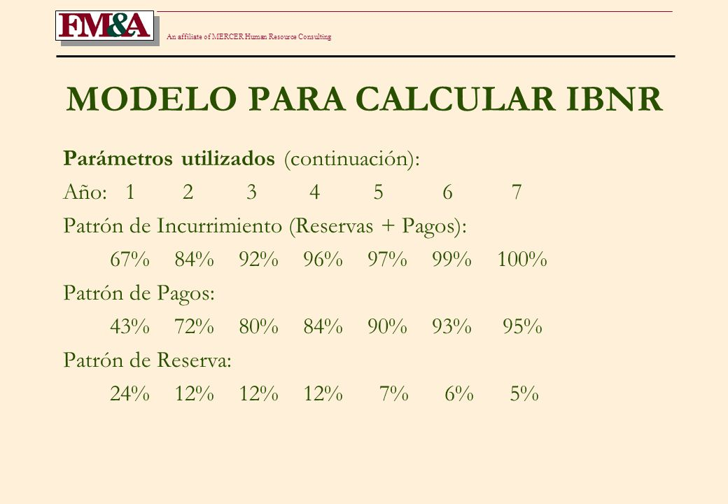 An affiliate of MERCER Human Resource Consulting ESTIMACION DE IBNR Año Siniestros Factores Ult..
