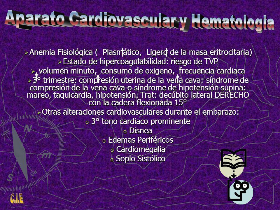Aparato Respiratorio: capacidad pulmonar: hipoventilacion: hipoxia, que se agrava con el decúbito supino.