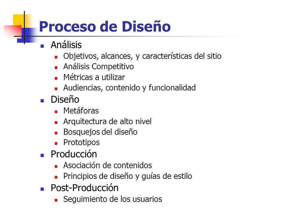 Análisis Determinar alcance y características del proyecto Análisis competitivo Definir objetivos Identificar audiencias Identificar contenidos y funcionalidad Agrupar contenidos