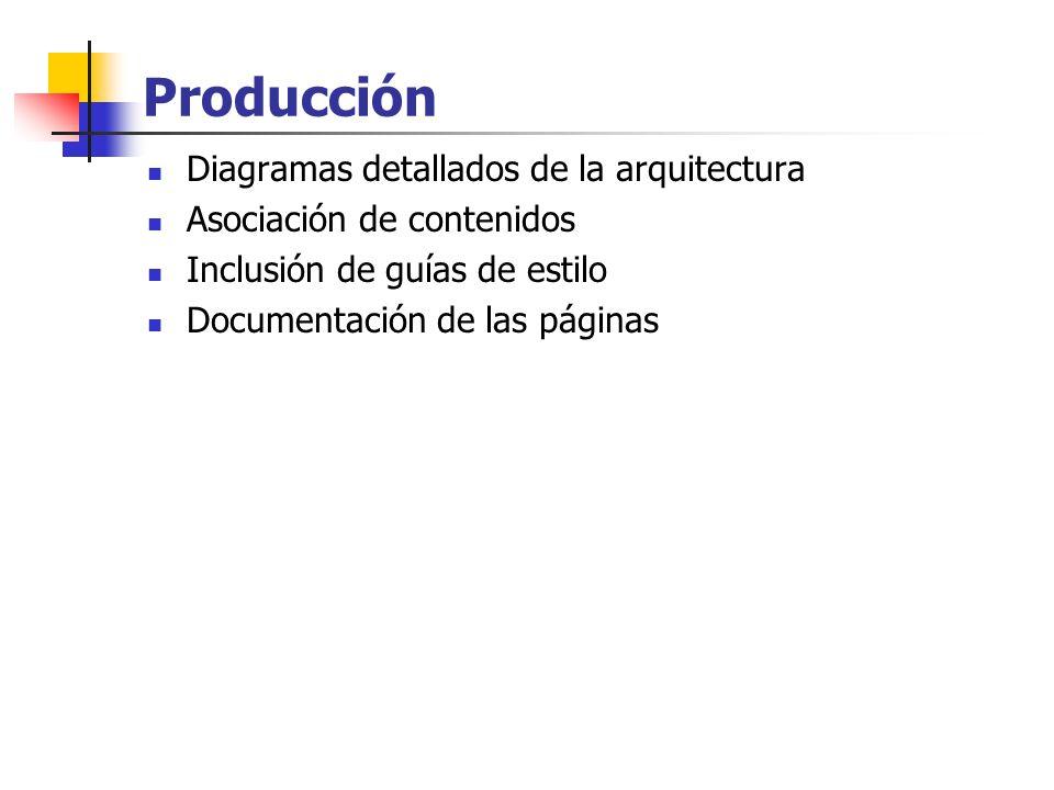 Diagramas detallados de la arquitectura Descripción del sitio completo Incluye toda la información, desde la página principal a las páginas destino.