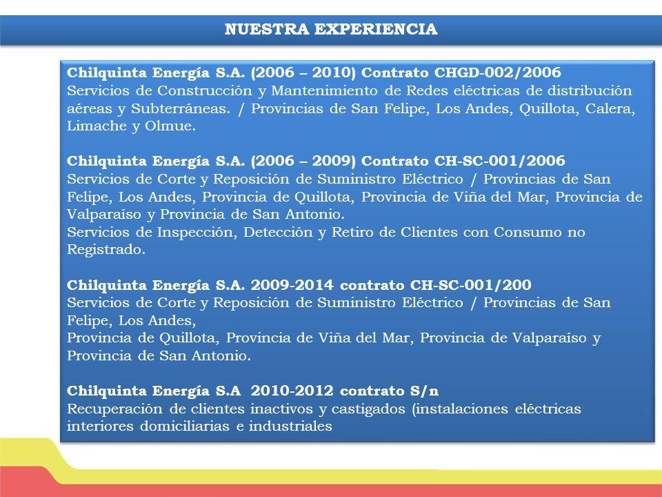 Chilquinta Energía S.A 2009-2010 contrato GD-CONST-001/2009 Obras red aérea nueva alimentar 12CV costa brava Viña del Mar Chilquinta Energía S.A contrato GO-CONS-002/2010 Obras civiles regulador de voltaje alimentador la patagua en sub-estación el Melón Chilquinta Energía S.A 2010 contrato GO-CONS-0012010 Red MT provisoria by pass en sector complejo los libertadores Los Andes Chilquinta Energía S.A 2010 contrato GD-CONS-005/2009 Obras civiles cruce río Aconcagua alimentador hijuelas, La Calera.