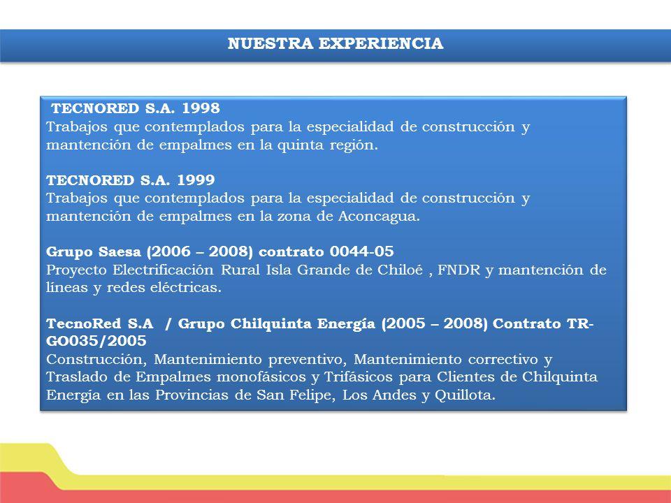 TecnoRed S.A / Grupo Chilquinta Energía (2010-2011) contrato TRGO- 048/2010 Servicio de construcción e instalación de puestas a tierra en la red de distribución de Chilquinta Energía TecnoRed S.A / Grupo Chilquinta Energía (2010-2011) contrato TRGGO051/2010 Servicio de medición y equilibrio de carga en la red de Chilquinta S.A TecnoRed S.A / Grupo Chilquinta Energía (2008.2011) Contrato PRGO032/2008 Construcción de urbanización eléctrica campamento cierra nevada.