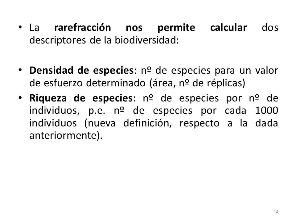 Para ello podemos tener: rarefracción para muestras o individuos 15 Nº esperado de especies frente al nº de muestras o área = cálculo de la densidad de especies Nº esperado de especies frente al nº de ind = cálculo de la riqueza de especies