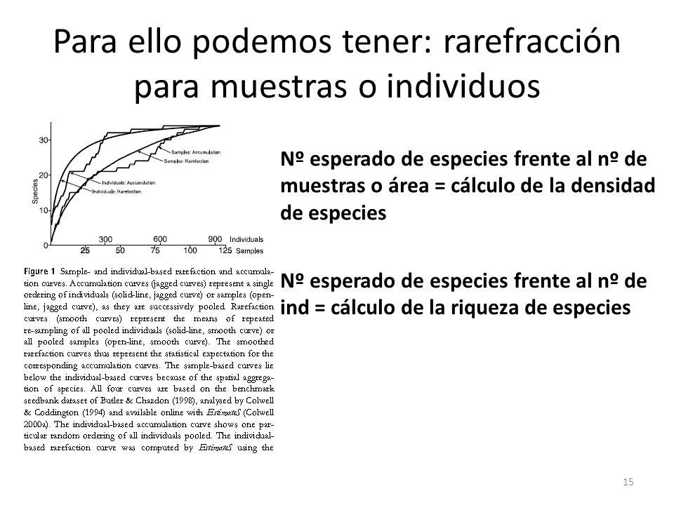 Un ejemplo práctico…lo interpretamos 16 Comparamos la macrofauna a 3 distancia de la boca de un emisario: 0, 15 y 30 m; la densidad de spp.