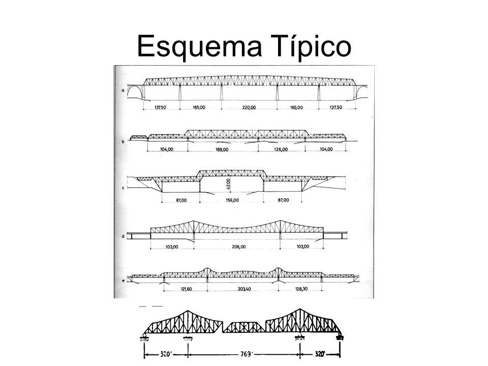 Puentes en Arco El arco es una forma más económica y la eficiencia radica en la reacción del apoyo.
