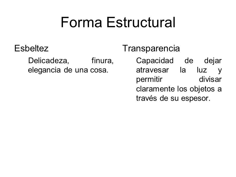 Forma Estructural Ritmo Pauta creada entre división e intervalo, entre macizo y vacío.