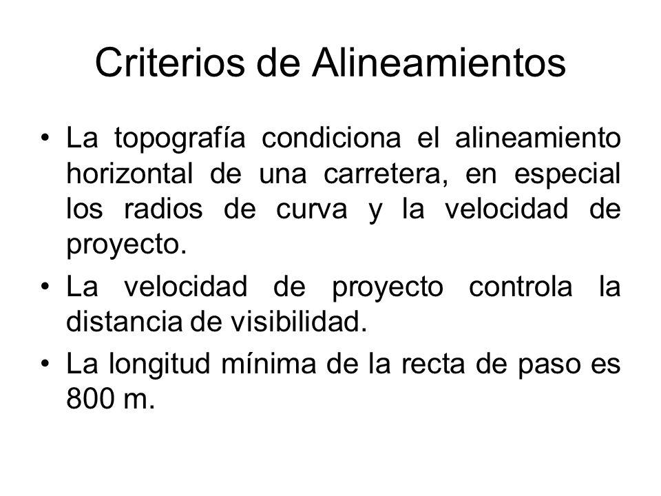 Criterios de Alineamientos La rectas muy largas presentan inconvenientes.