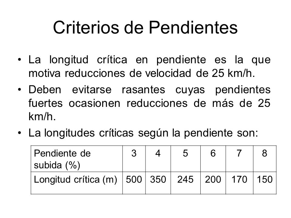 Criterios de Pendientes Las rectas del perfil longitudinal deben enlazarse con curvas verticales que proporcionen la visibilidad necesaria, drenaje satisfactorio.