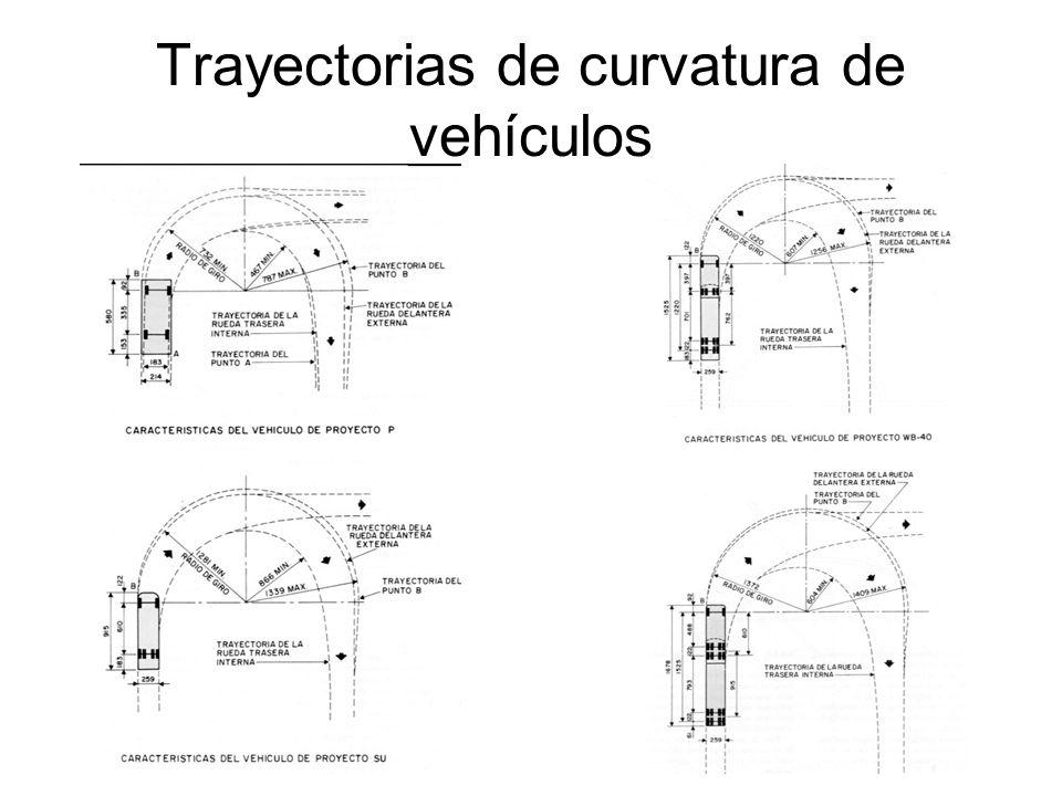 Diseño del Borde de la Calzada El diseño de las curvas de las intersecciones se realiza según la curva del borde de la calzada.