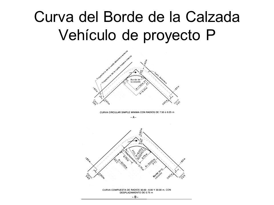Curva del Borde de la Calzada Vehículo de proyecto SU
