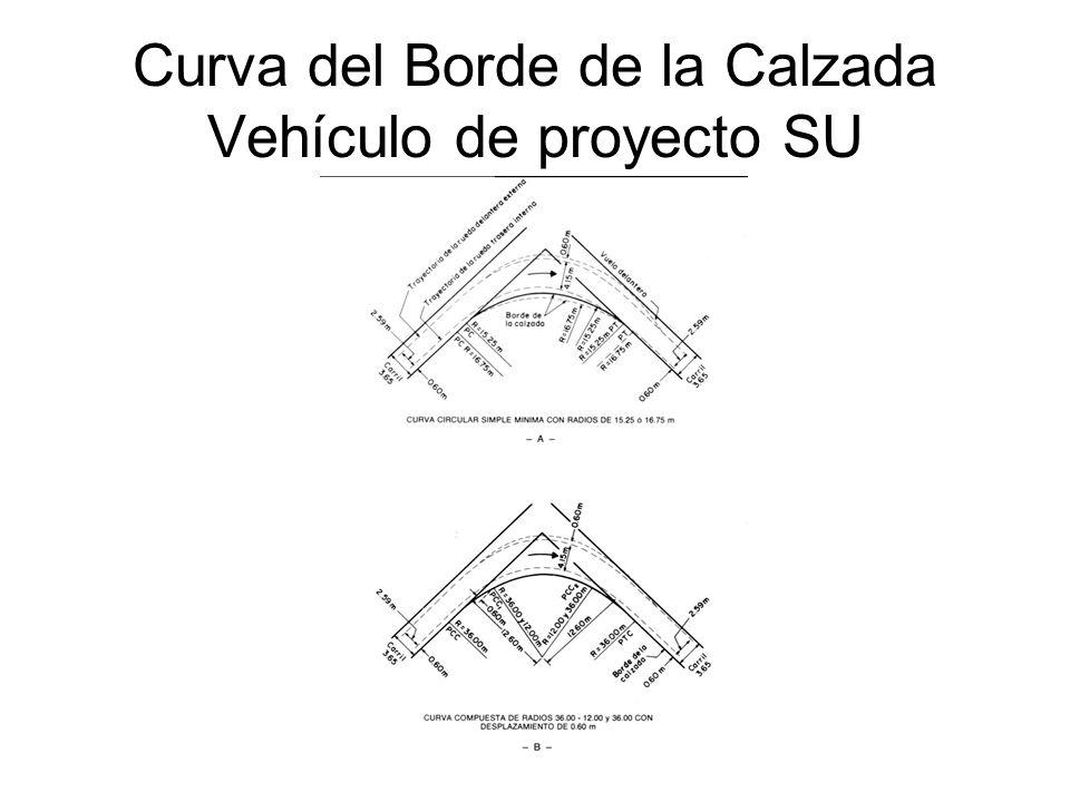 Curva del Borde de la Calzada Vehículo de Proyecto WB40 y WB50