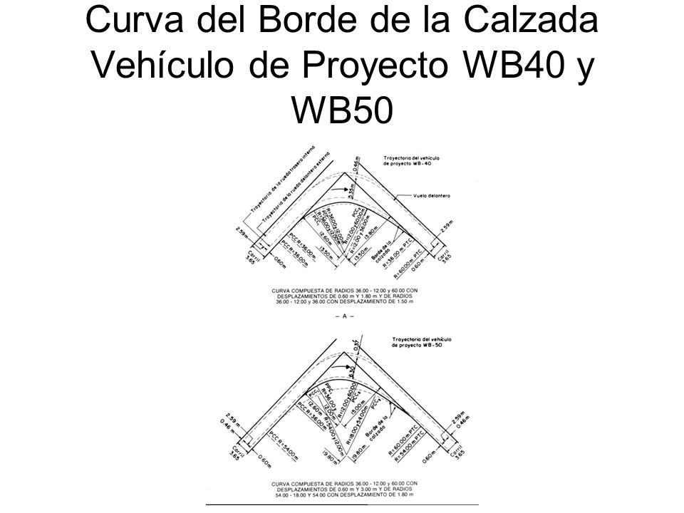 Ejemplos de Puentes