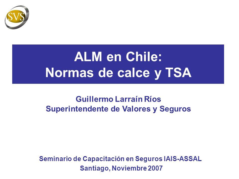 Indice I.Principios en ALM de la IAIS.