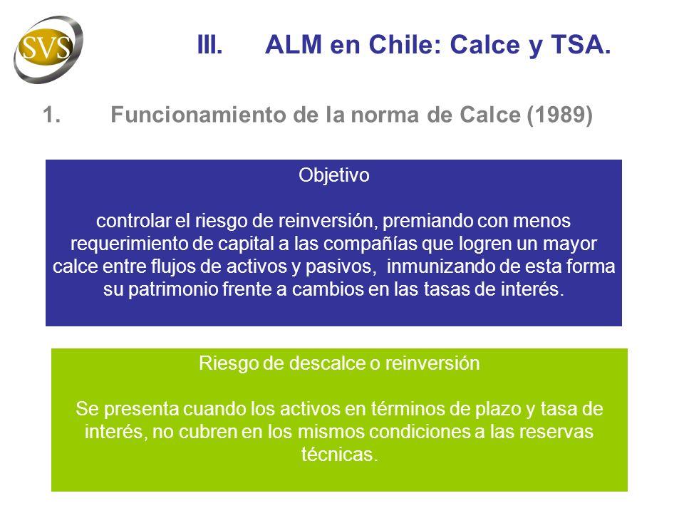 1.Funcionamiento de la norma de Calce -Las reservas técnicas de la venta de rentas vitalicias se calculan como el valor presente de los flujos actuariales generados en base a tablas de mortalidad.