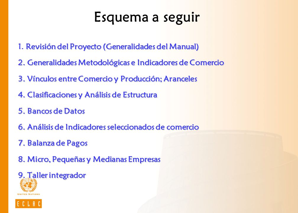 3 Micro, Pequeña y Mediana Empresa Las Ventajas de las MiPyMEs; La Integración económica horizontal; La Integración económica vertical; La conformación de Redes de Conocimiento; Articulación Exportadora; Amenazas; Oportunidades.