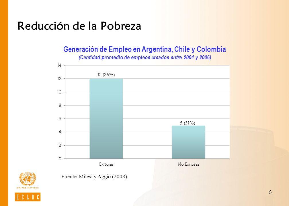 7 Integración Económica Horizontal Redes: voluntaria, mismo sector, misma locación geográfica.
