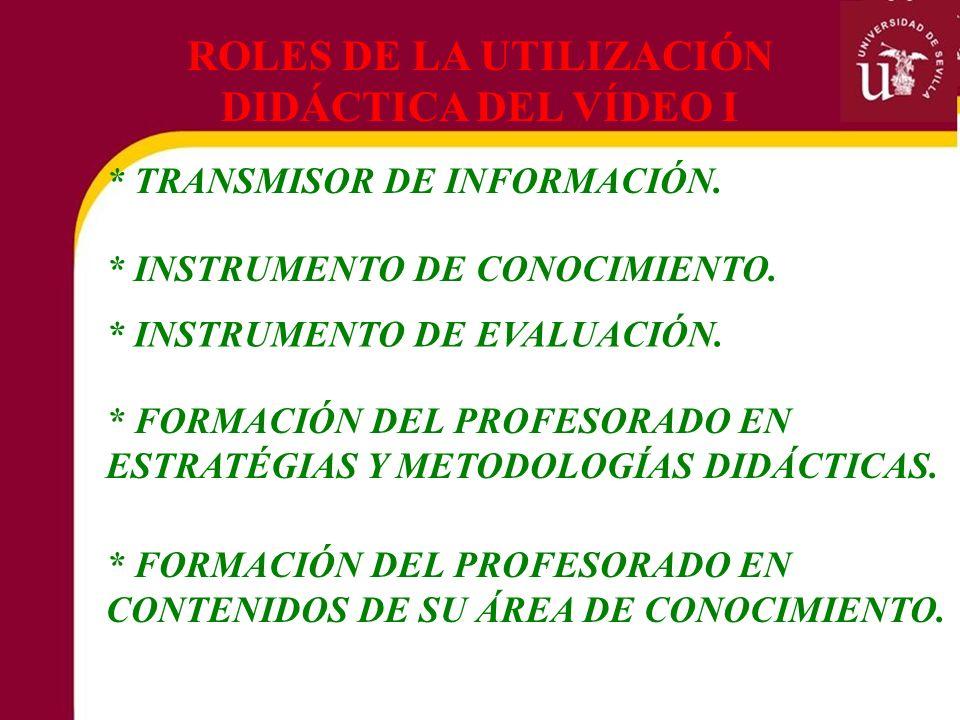 ROLES DE LA UTILIZACIÓN DIDÁCTICA DEL VÍDEO II * HERRAMIENTAS DE INVESTIGACIÓN PSICODIDÁCTICA * INSTRUMENTO DE COMUNICACIÓN Y ALFABETIZACIÓN ICÓNICA * FORMACIÓN DE ACTITUDES * INSTRUMENTO MOTIVADOR * COMO RECURSO PARA LA INVESTIGACIÓN DE PROCESOS DESARROLLADOS EN LABORATORIOS