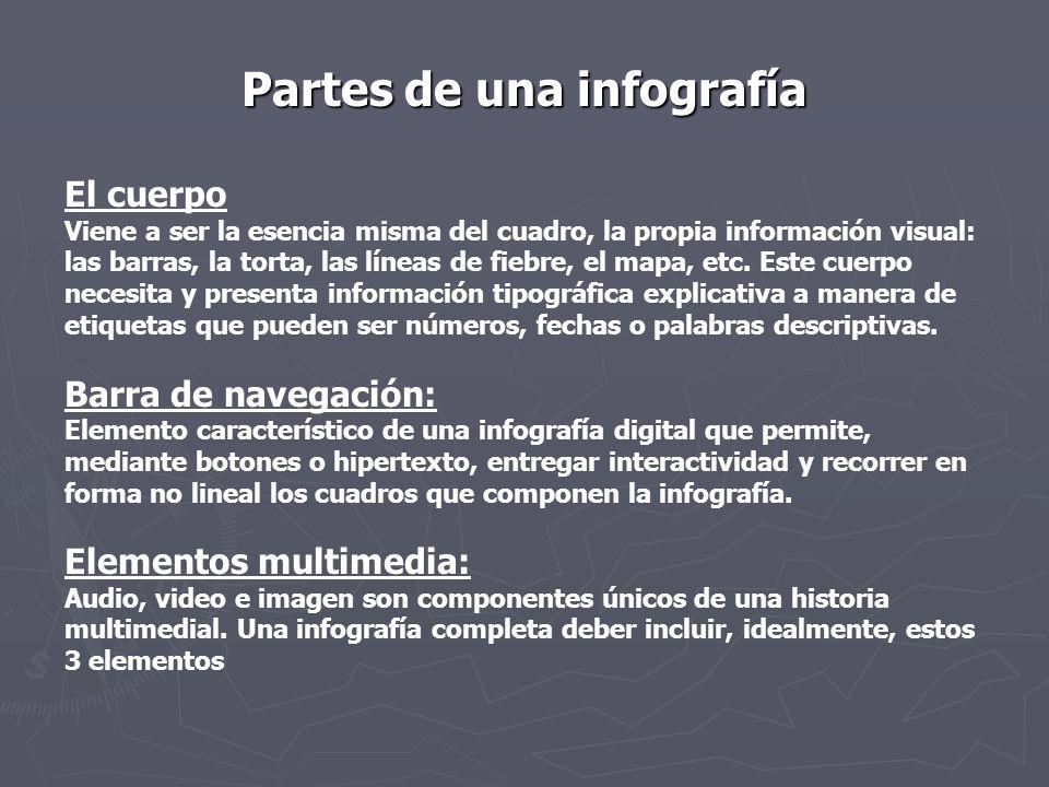 Partes de una infografía La fuente Indica de dónde se ha obtenido la información que se presenta en el infográfico y es muy importante, pues señala el origen de la misma.