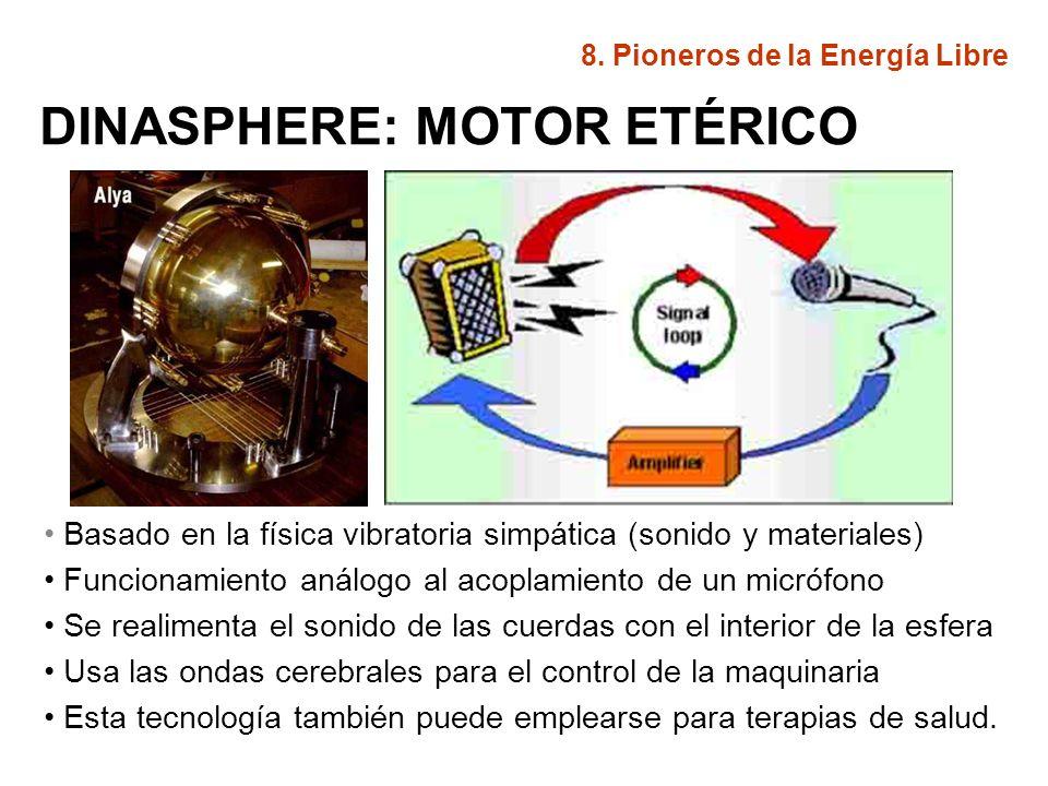 MEG: Generador Movimiento EM http://www.cheniere.org/ http://www.cheniere.org/ Amplificador de energía que extrae energía del vacío (IMAN) Dispositivo que amplifica la energía 1:100 Es más eficiente cuanto mayor tensión de entrada Puede abastecer una vivienda unifamiliar con el consumo de una bombilla.