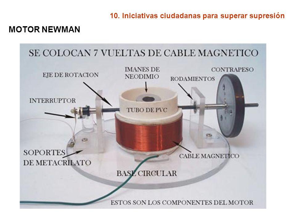 10. Iniciativas ciudadanas para superar supresión BOBINA DE TESLA: TRANSMISION SIN CABLES