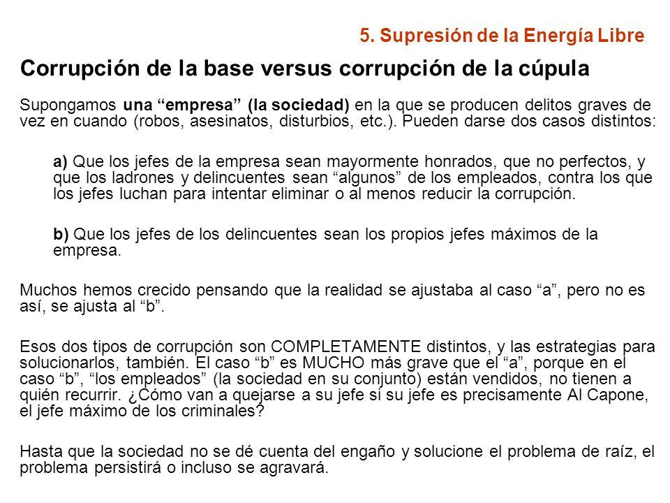 5.Supresión de la Energía Libre ¿Qué es la élite y cuál es su estructura de poder.