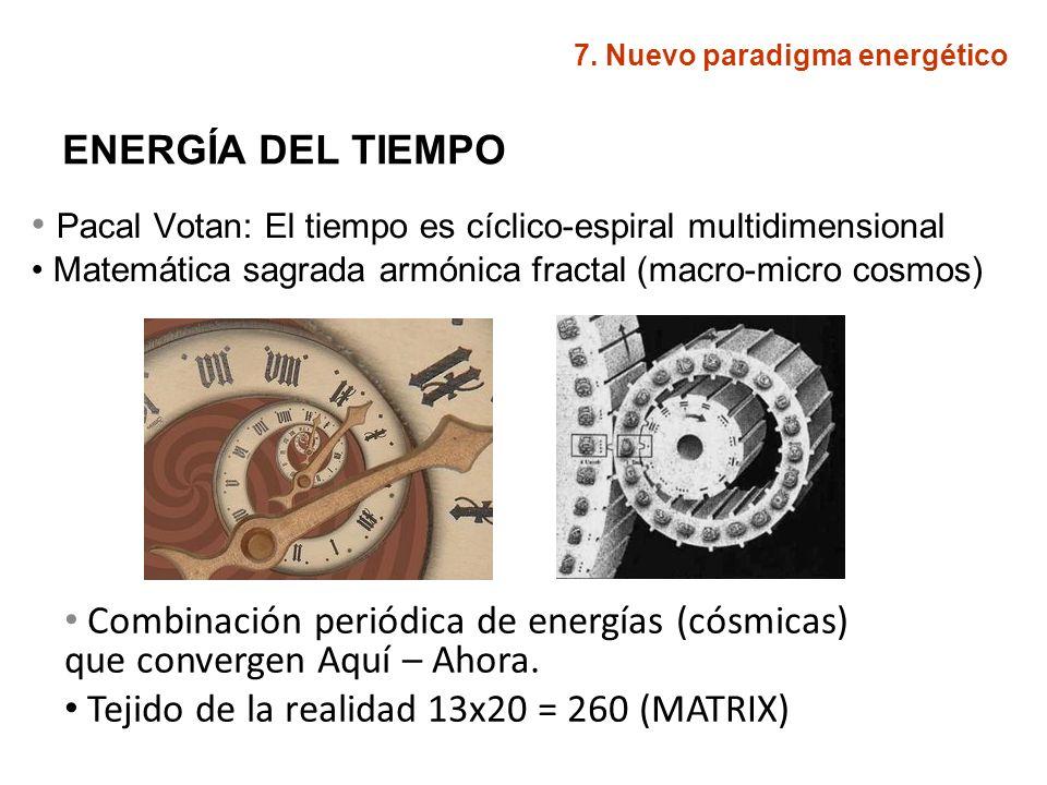 TZOLKIN: MATRIX Calendario 13 lunas Influencias: – Lunares – Planetarias y del sol – Del sol central Extraemos energía armonizando: E=T(ARTE) El tiempo comprimido es energía (instante presente) E=t·C 2 Armonización mental y atracción de recursos energéticos atemporales.