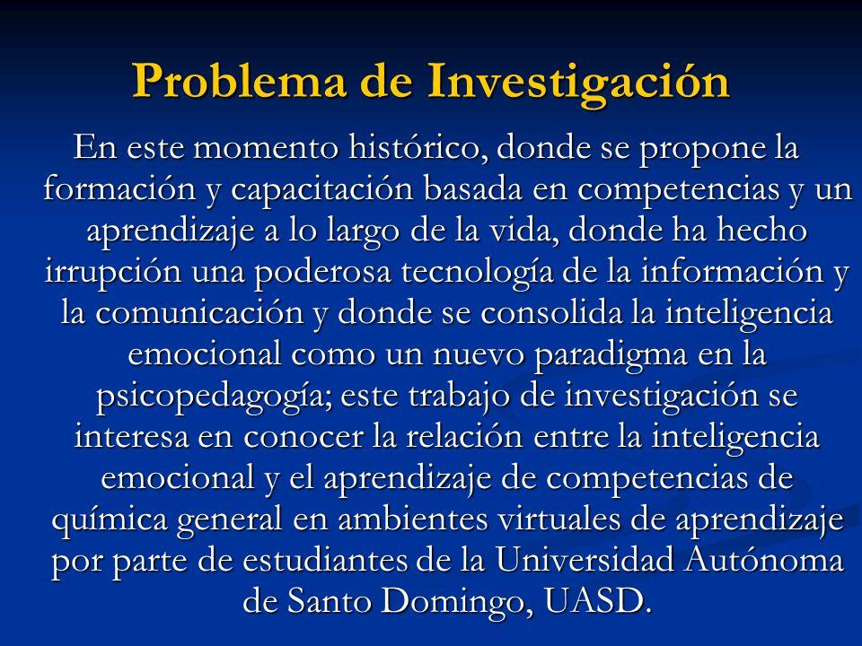 Objetivo de Investigación Determinar la relación entre los factores de la inteligencia emocional y el aprendizaje de competencias de química general por parte de estudiantes de la Universidad Autónoma de Santo Domingo en ambientes virtuales de aprendizaje.