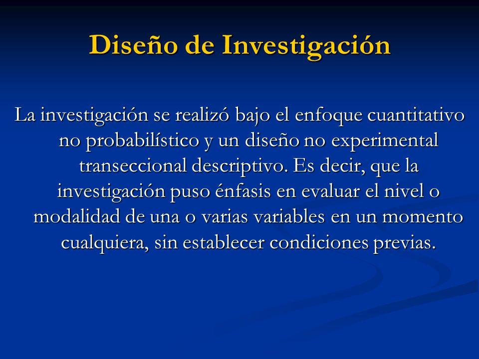 Contexto Sociodemográfico La investigación se llevó a cabo en la Universidad Autónoma de Santo Domingo, U.A.S.D.