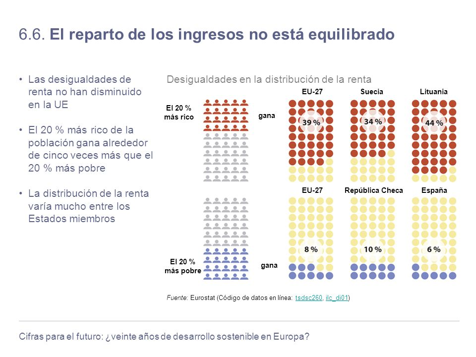 7 Pobreza y exclusión social en Europa