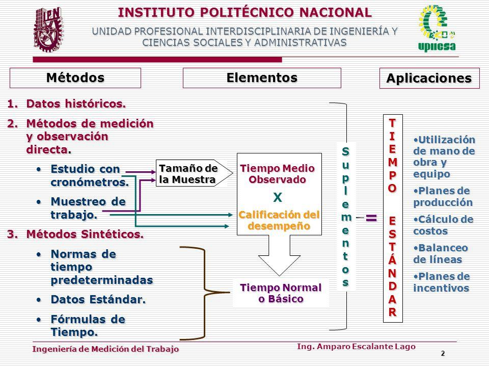 INSTITUTO POLITÉCNICO NACIONAL UNIDAD PROFESIONAL INTERDISCIPLINARIA DE INGENIERÍA Y CIENCIAS SOCIALES Y ADMINISTRATIVAS Ingeniería de Medición del Trabajo Ing.