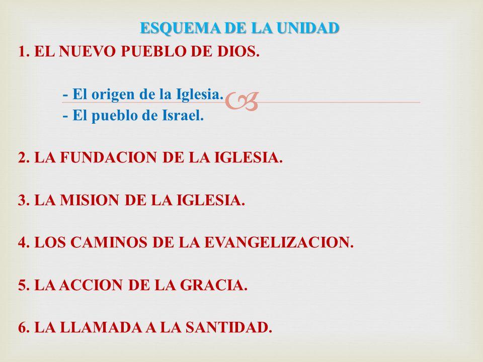 La actividad de la Iglesia, desde el día de Pentecostés hasta el final de los tiempos, forma parte esencial del plan de Dios para la Salvación de la humanidad.