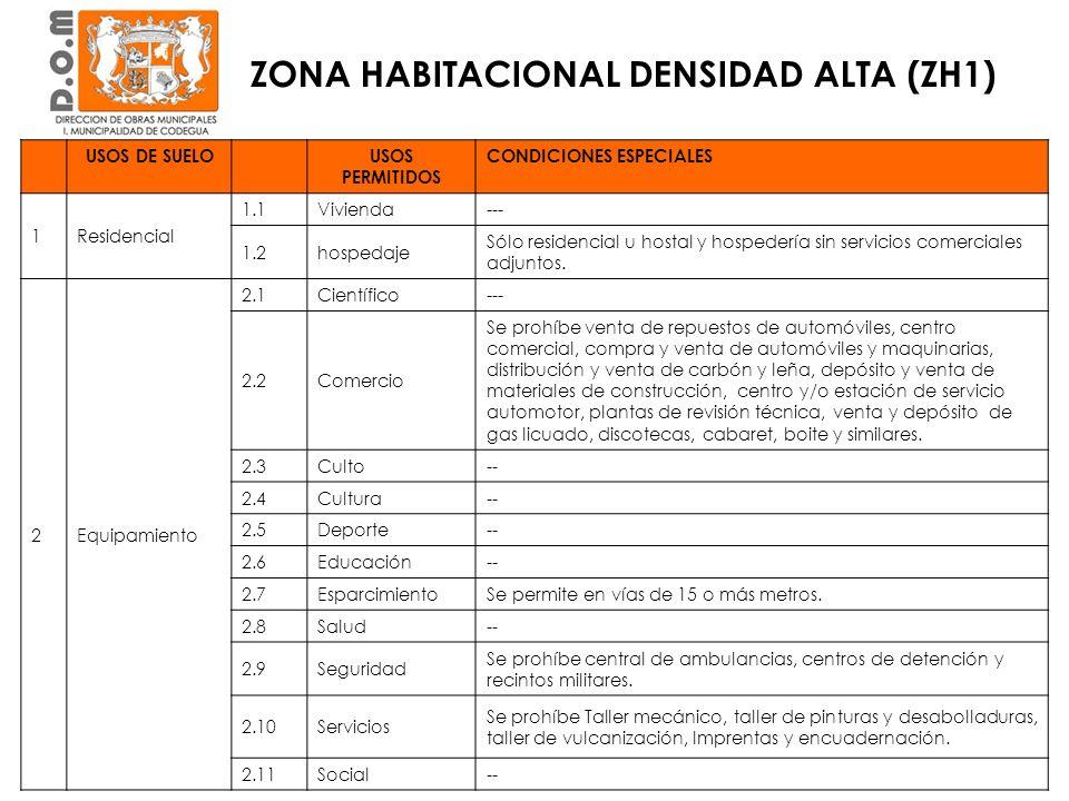 ZONA HABITACIONAL DENSIDAD ALTA (ZH1) CONDICIÓN DE EDIFICACIÓNVIVIENDAEQUIPAMIENTO Superficie predial mínima (m 2 )200500 Coeficiente ocupación de suelo máximo 0,50.7 Coeficiente de constructibilidad máximo 1,51 Altura de edificación máxima (m)10.510,5 Sistema de agrupamientoAislado, pareado Distanciamiento a medianeros (m)OGUC Adosamiento máximoOGUC Antejardín mínimo (m)35 Densidad bruta máxima (hab/há)200-