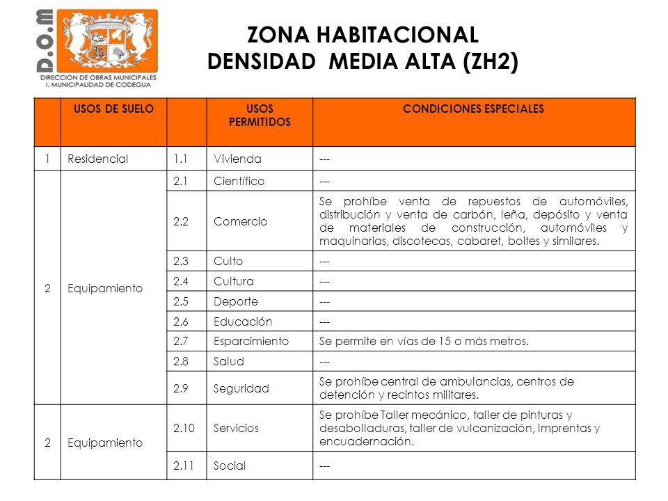 ZONA HABITACIONAL DENSIDAD MEDIA ALTA (ZH2) CONDICIÓN DE EDIFICACIÓNVIVIENDAEQUIPAMIENTO Superficie predial mínima (m 2 )250500 Coeficiente ocupación de suelo máximo0,650,6 Coeficiente de constructibilidad máximo0,81,5 Altura de edificación máxima (m)10.5 Sistema de agrupamientoAislado, pareadoAislado Distanciamiento a medianeros (m)OGUC4 Adosamiento máximoOGUCNo Antejardín mínimo (m)35 Densidad bruta máxima (hab/há)160-