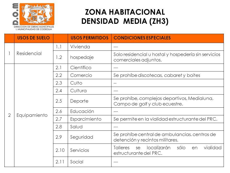 ZONA HABITACIONAL DENSIDAD MEDIA (ZH3) CONDICIÓN DE EDIFICACIÓNVIVIENDAEQUIPAMIENTO MENOR Superficie predial mínima (m 2 )400500 Coeficiente ocupación de suelo máximo 0,40,6 Coeficiente de constructibilidad máximo 1,01,5 Altura de edificación máxima (m)77 Sistema de agrupamientoAislado, pareado, continuo Aislado Distanciamiento a medianeros (m)OGUC4 Adosamiento máximoOGUC.