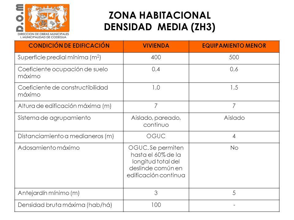 Callejon Los Silva Principalmente hacia el Norte ZONA HABITACIONAL DENSIDAD BAJA (ZH4)