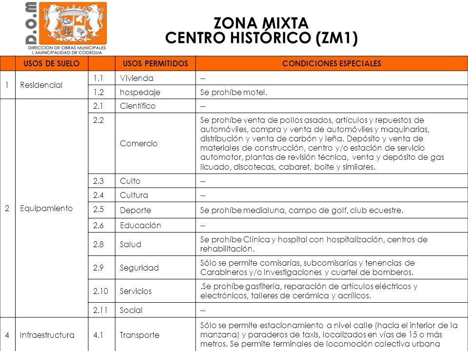 ZONA MIXTA CENTRO HISTÓRICO (ZM1) CONDICIONES DE EDIFICACIÓNVIVIENDAEQUIPAMIENTO Superficie predial mínima (m 2 )500 Coeficiente ocupación de suelo máximo0,7 edificación continua 0,5 edificación aislada 0,8 Coeficiente de constructibilidad máximo12 Altura de edificación máxima (m)7 m para edificación aislada10,5 para edificación aislada.