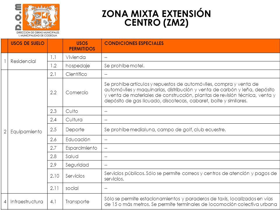 ZONA MIXTA EXTENSIÓN CENTRO (ZM2) CONDICIONES DE EDIFICACIÓNVIVIENDA UNIFAMILIAREQUIPAMIENTO Superficie predial mínima (m 2 )400500 Coeficiente ocupación de suelo máximo 0,40,7 Coeficiente de constructibilidad máximo 0,82 Altura de edificación máxima (m)10.510,5 Sistema de agrupamientoAislado, pareado, continuo Aislado Distanciamiento a medianeros (m) * No se exige en edificación continua OGUC AdosamientoOGUC.