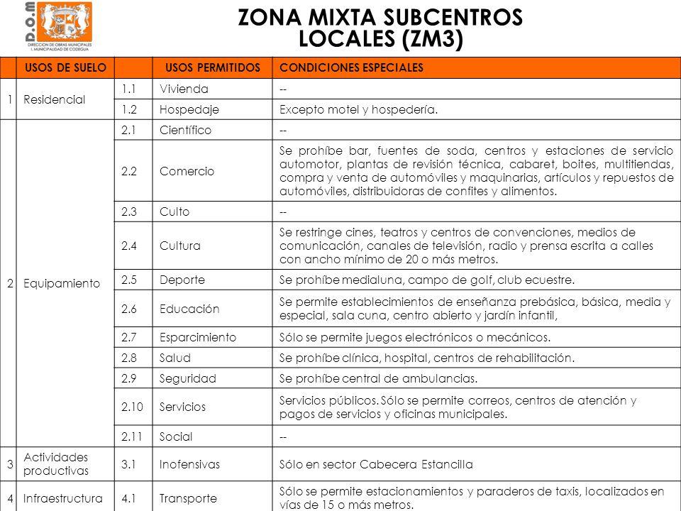 ZONA MIXTA SUBCENTROS LOCALES (ZM3) CONDICIONES DE EDIFICACIÓNVIVIENDAEQUIPAMIENTO Superficie predial mínima (m 2 )350500 Coeficiente ocupación de suelo máximo0,40.8 Coeficiente de constructibilidad máximo0,81,5 Altura de edificación máxima (m)7 m10,5 Sistema de agrupamientoAislado, areado continuo Aislado Distanciamiento a medianeros (m) * No se exige en edificación continua OGUC5 AdosamientoOGUC, Se permiten hasta el 60% de la longitud total del deslinde común OGUC Antejardín mínimo (m) * No se exige en edificación continua 55 Densidad Bruta Máxima (hab/há)120-