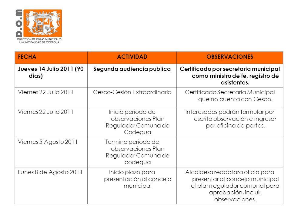 Plan Regulador 1990 - 2011 ESTERO SECO