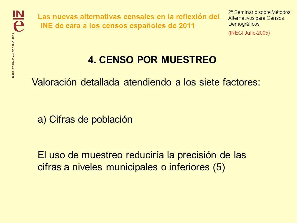 Las nuevas alternativas censales en la reflexión del INE de cara a los censos españoles de 2011 2º Seminario sobre Métodos Alternativos para Censos Demográficos (INEGI Julio-2005) 4.