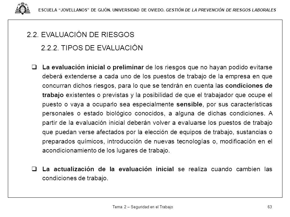 ESCUELA JOVELLANOS DE GIJÓN.UNIVERSIDAD DE OVIEDO.