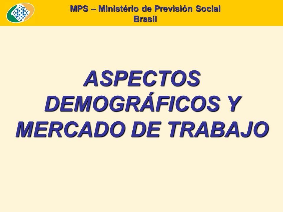 MPS – Ministério de Previsión Social Brasil 2005 2050 Evolución de la población total según los censos demográficos y proyección: Brasil 1950 / 2001 Fuente: IBGE, Censos Demográficos 1950 – 2000.