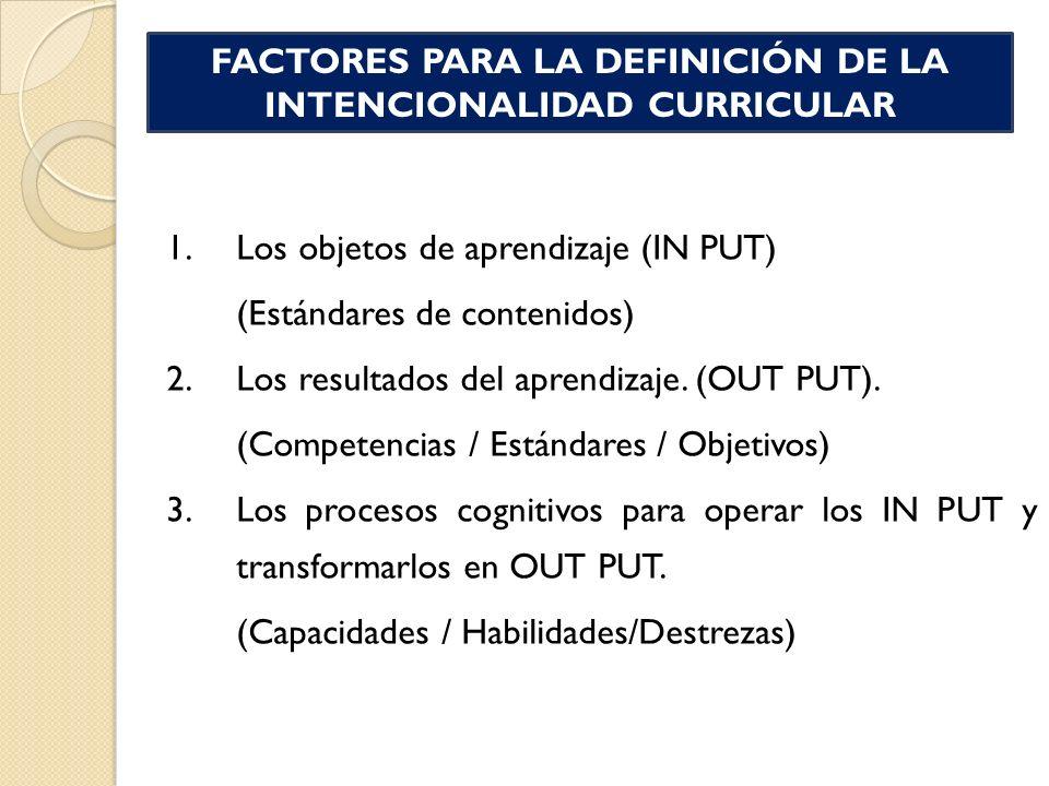 CONCEPTOS BÁSICOS PARA IDENTIFICAR LA INTENCIONALIDAD CURRICULAR AMBITO DEL SUJETOAMBITO DE LA EDUCACIÓN APTITUDESCAPACIDADESCOMPETENCIASDESTREZAS Lo innatoLo potencialLo factibleNivel de eficacia IdentificaciónDesarrolloHabilitaciónExigencia