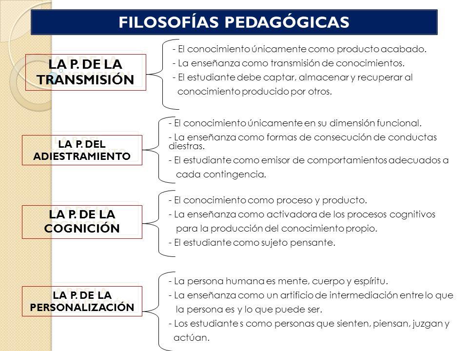 P.de la Transmisión Currículo por disciplinas M.D.